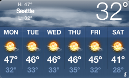 Seattle Weather Forcast